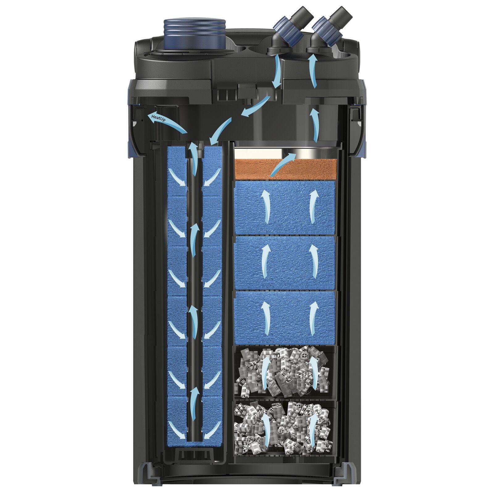 Oase - BioMaster - Thermo - 350 | Aquasabi - Aquascaping Shop